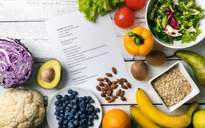 7 Simple Proposals For Advanced Nutrition Program